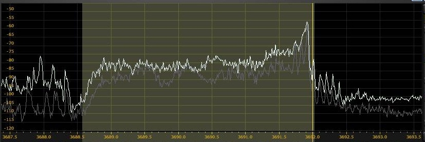 The Voodoo Audio Audio graph of HB9DNC!